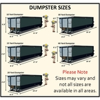 Dumpster Rental of Northville - Northville, MI, USA