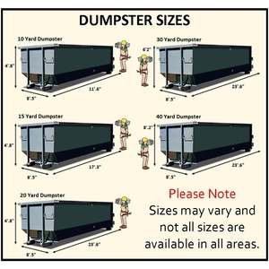 Newport Dumpster Rental Man - Newport, MI, USA